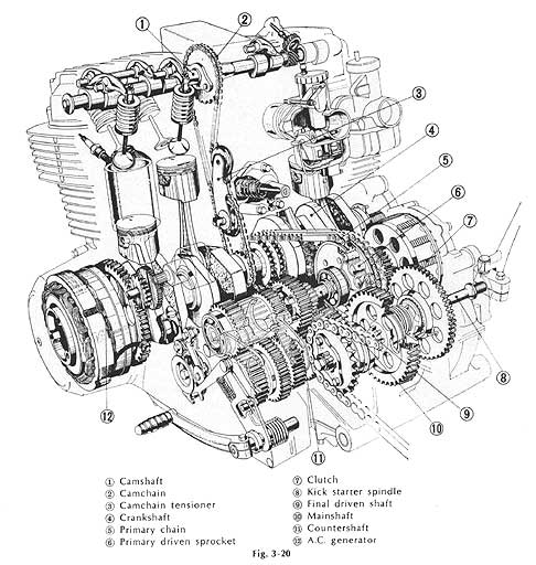cb750 sohc diagrams rh hondachopper com engine diagrams for dummies engine diagrams for 2004 ktm 525