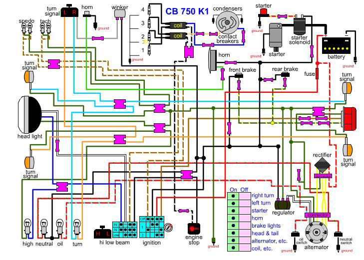 Cb750 Chopper Wiring Diagram http://www.hondachopper.com/garage/cb750k1_wiring_diagram/cb750k1_wiring_diagram.html