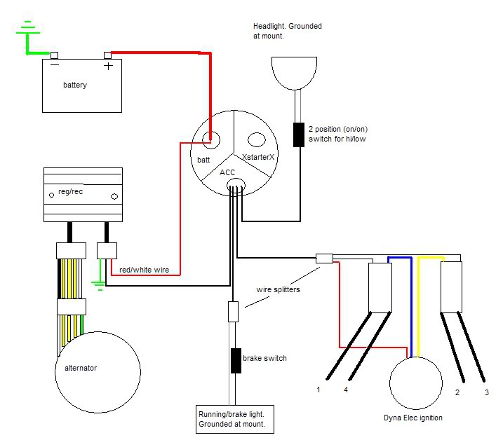 simplified_dyna_diagram cb750 chopper wiring harness wiring diagram simonand cb750 wiring diagram at edmiracle.co